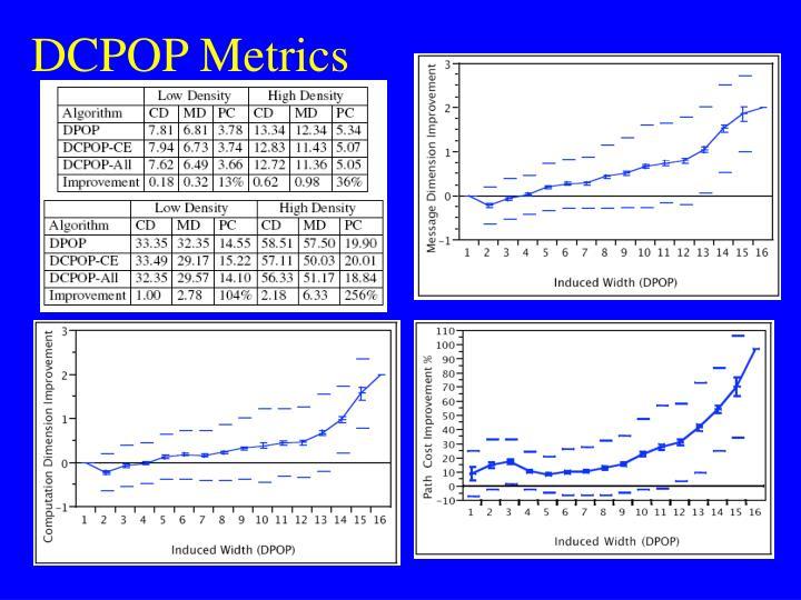 DCPOP Metrics