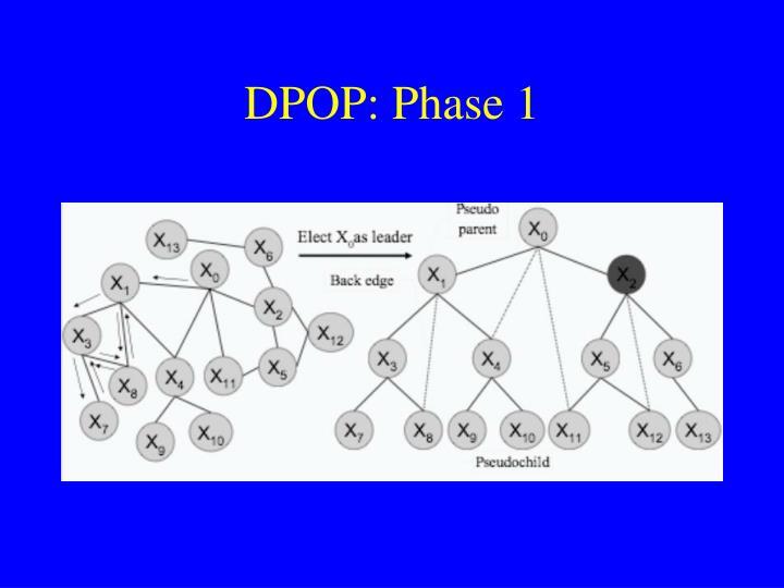 DPOP: Phase 1