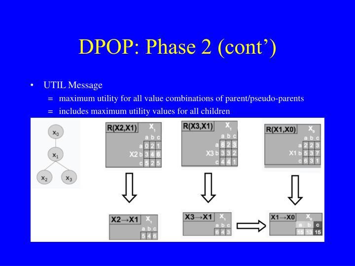 DPOP: Phase 2 (cont')