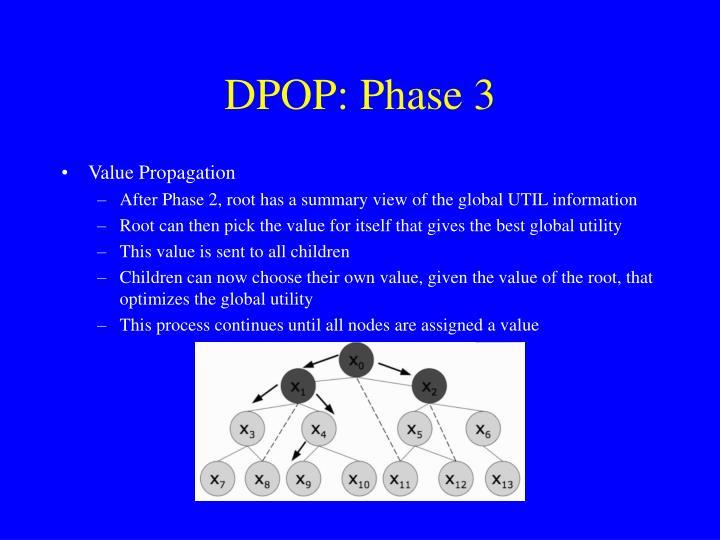 DPOP: Phase 3