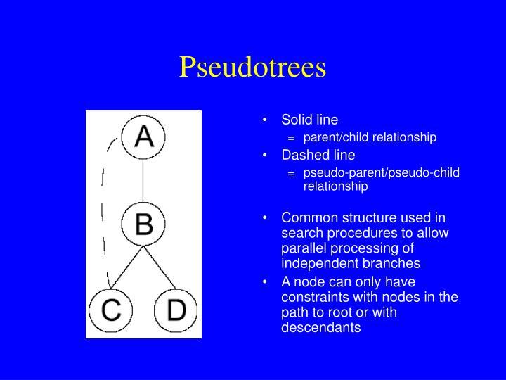 Pseudotrees