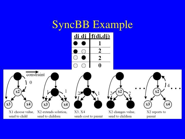 SyncBB Example