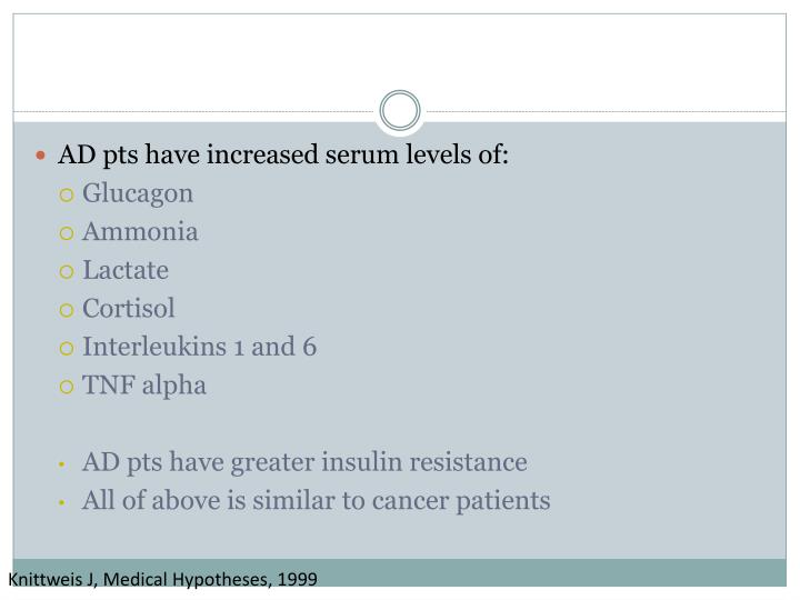AD pts have increased serum levels of: