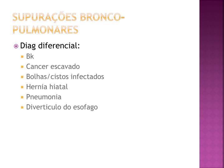 Supurações bronco-pulmonares