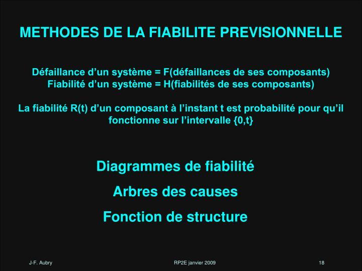 METHODES DE LA FIABILITE PREVISIONNELLE
