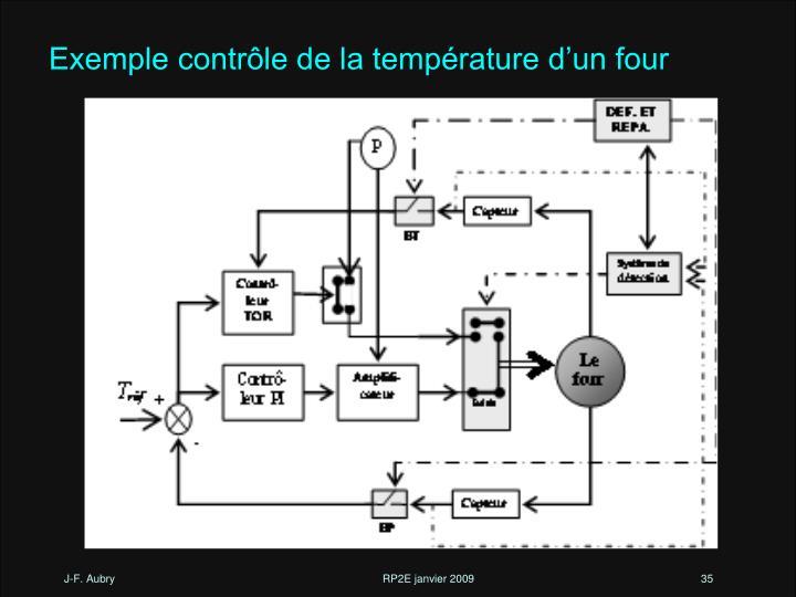 Exemple contrôle de la température d'un four