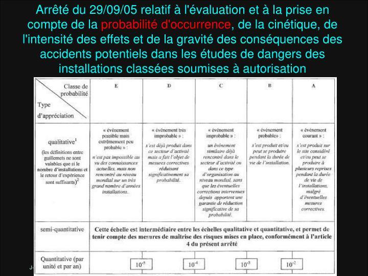 Arrêté du 29/09/05 relatif à l'évaluation et à la prise en compte de la