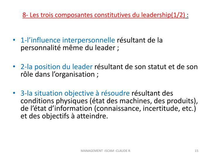 8- Les trois composantes constitutives du leadership(1/2)