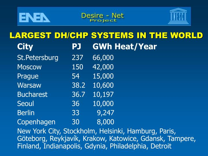LARGEST DH/CHP SYSTEMS IN THE WORLD