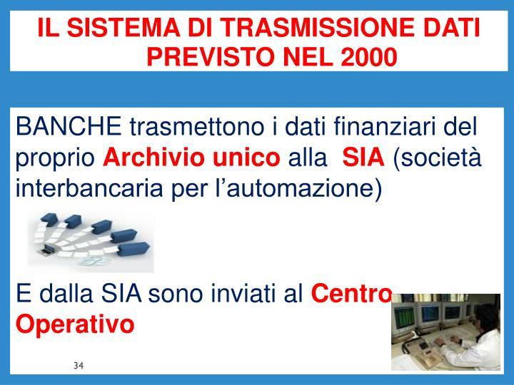 IL SISTEMA DI TRASMISSIONE DATI PREVISTO NEL 2000