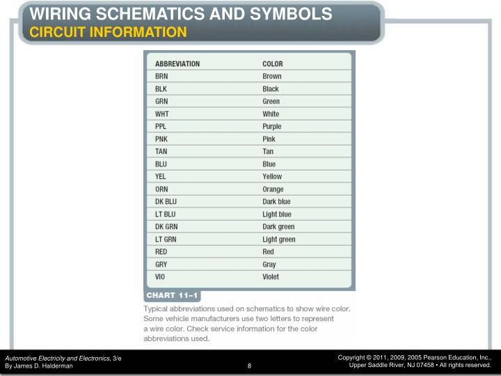 Wiring Diagrams Symbols Wire Diagram Images Electrical Wiring Diagrams