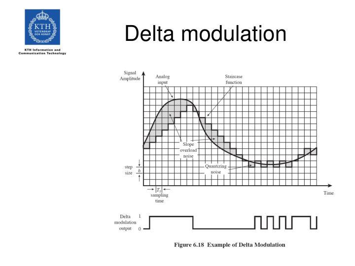 Delta modulation