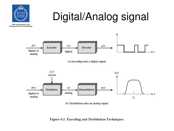 Digital analog signal