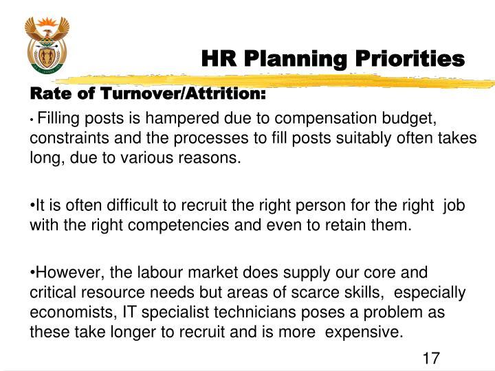 HR Planning Priorities