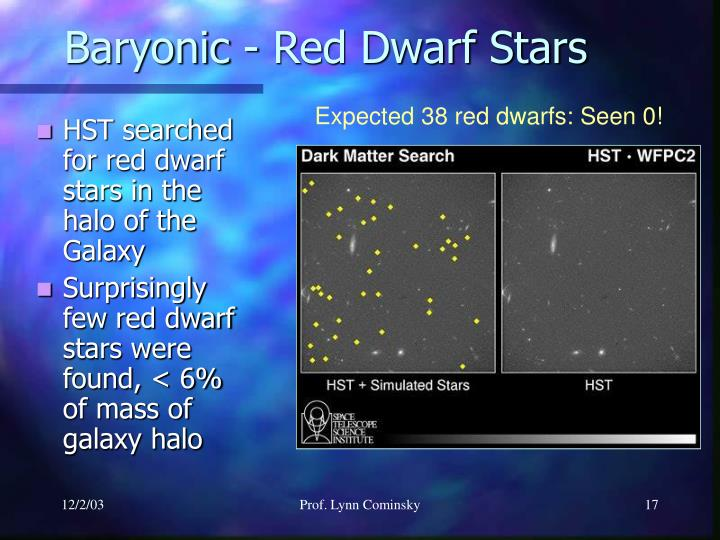 Expected 38 red dwarfs: Seen 0!