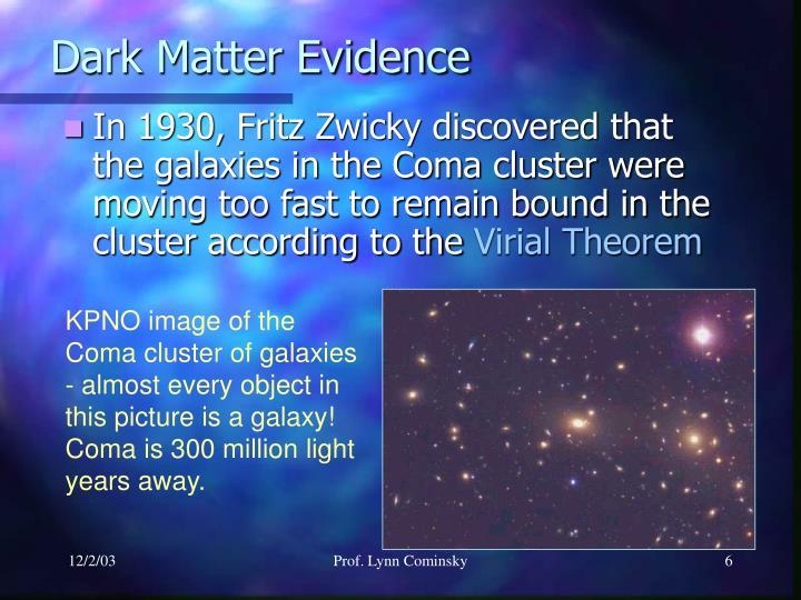Dark Matter Evidence