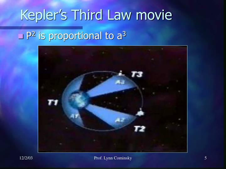 Kepler's Third Law movie