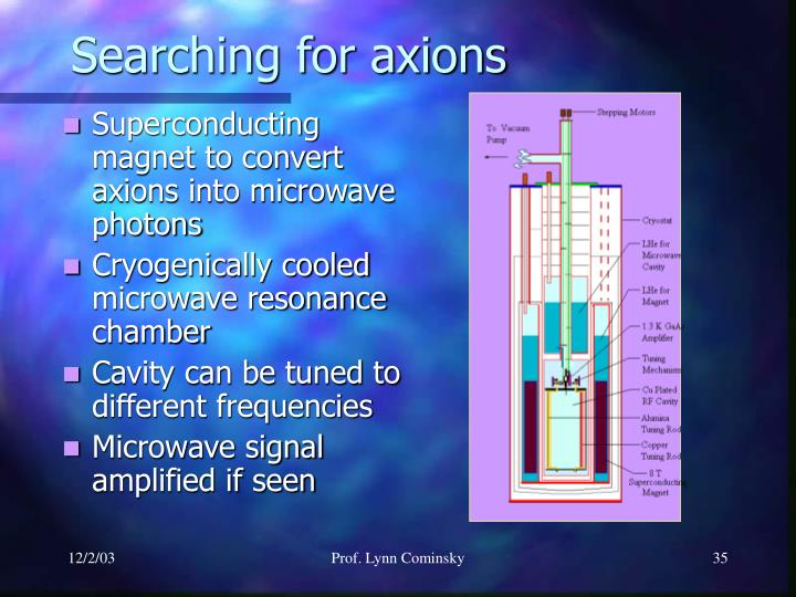 Searching for axions