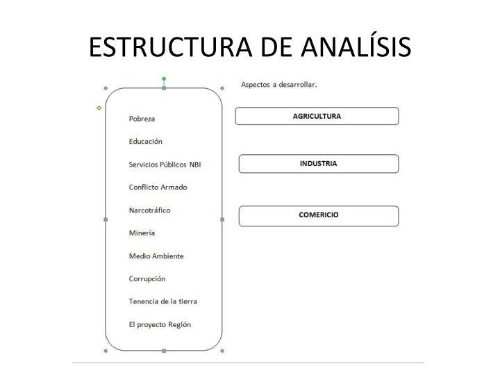 ESTRUCTURA DE ANALÍSIS