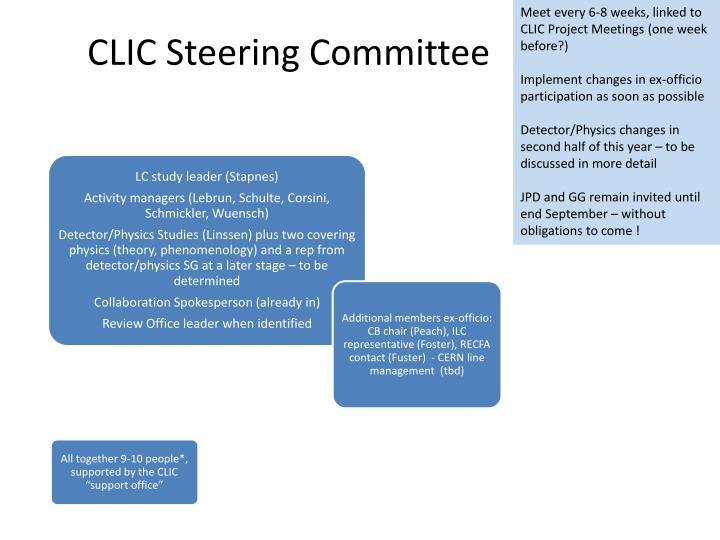 Meet every 6-8 weeks, linked to CLIC Project Meetings (one week before?)