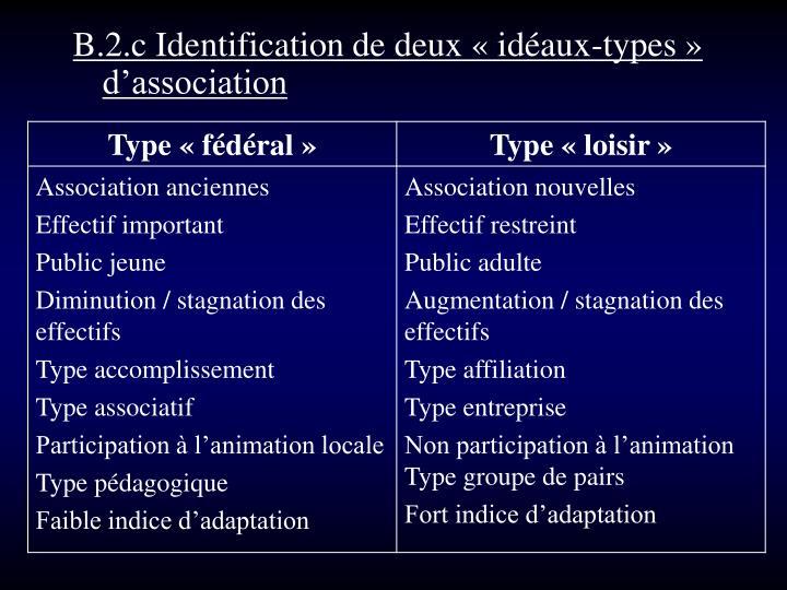 B.2.c Identification de deux « idéaux-types » d'association