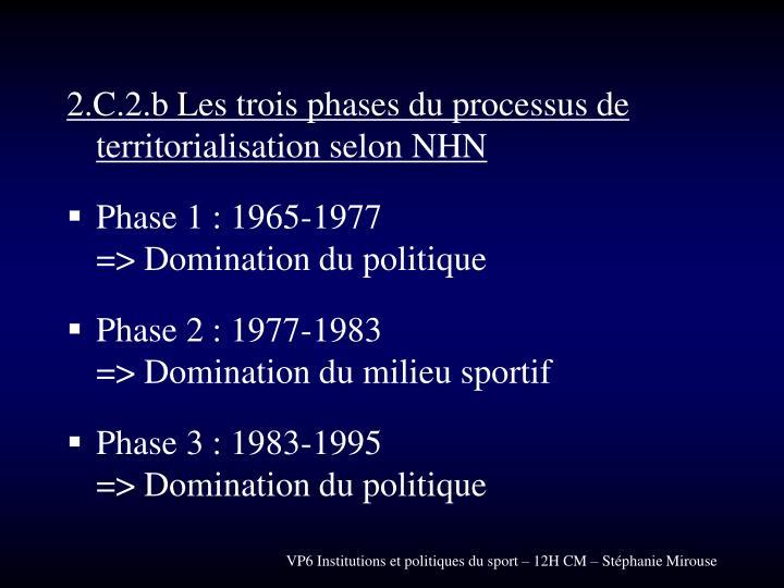 2.C.2.b Les trois phases du processus de territorialisation selon NHN