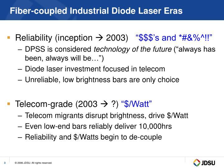 Fiber-coupled Industrial Diode Laser Eras