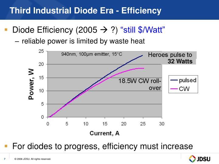 Third Industrial Diode Era - Efficiency