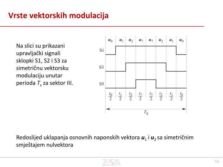 Vrste vektorskih modulacija