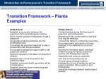 transition framework pianta examples