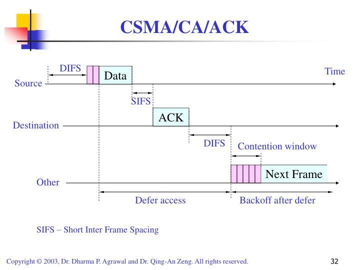 CSMA/CA/ACK