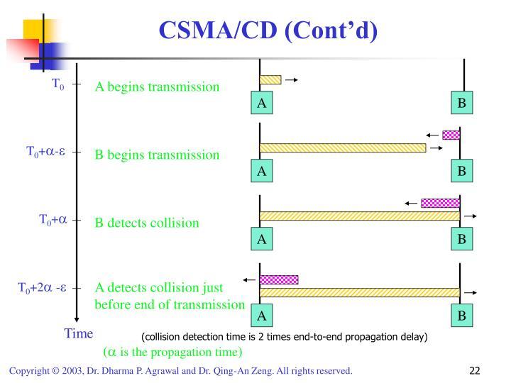 CSMA/CD (Cont'd)