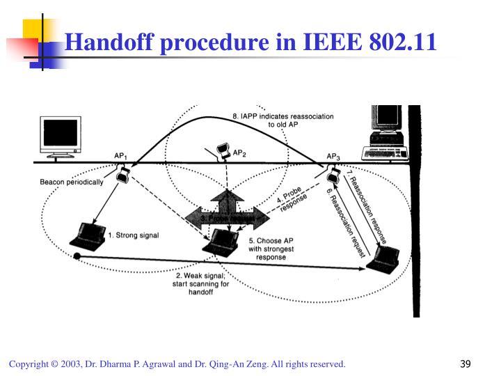 Handoff procedure in IEEE 802.11