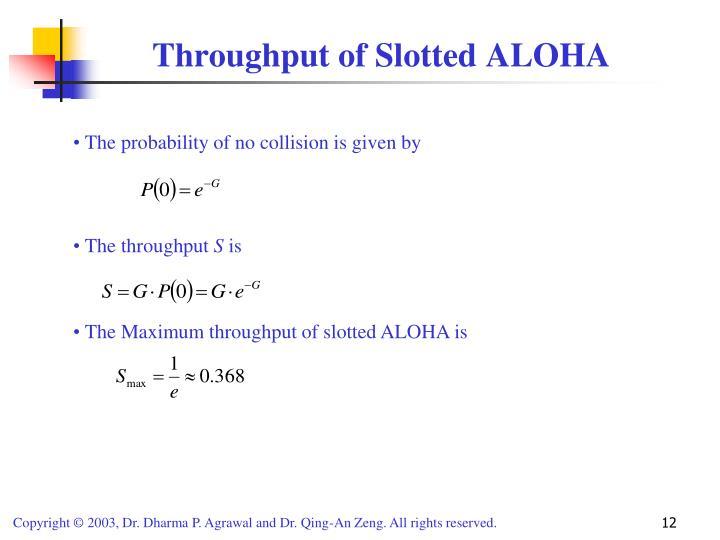 Throughput of Slotted ALOHA