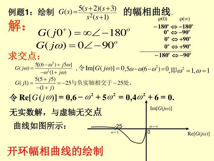 开环幅相曲线的绘制