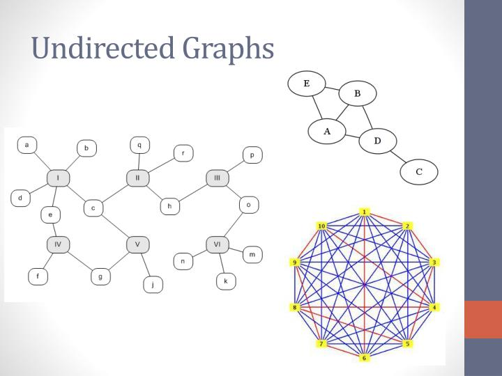 Undirected Graphs