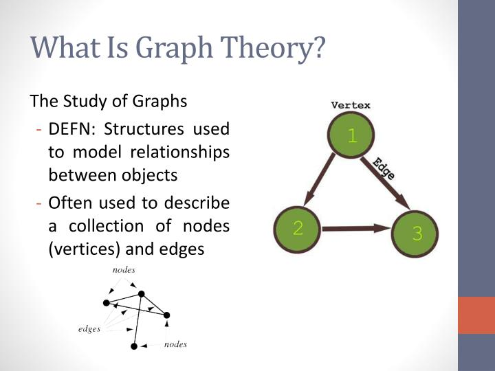 What Is Graph Theory?