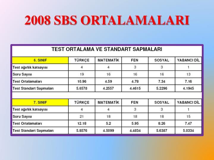2008 SBS ORTALAMALARI