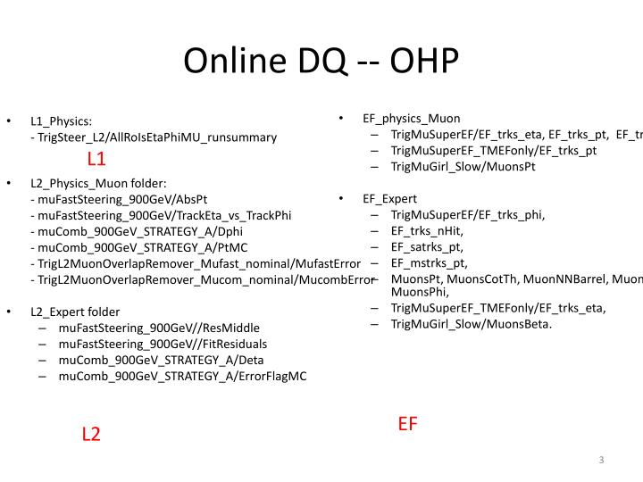 Online DQ -- OHP
