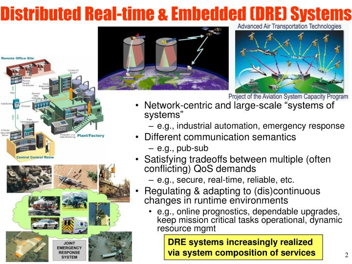 Distributed real time embedded dre systems