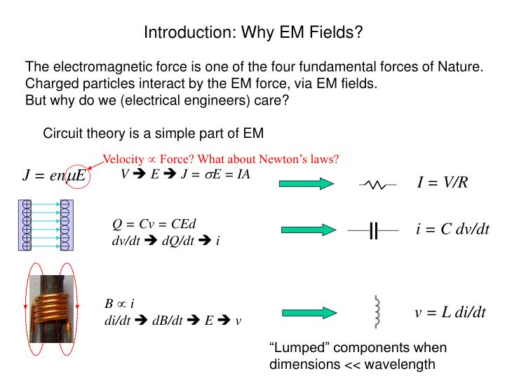Introduction: Why EM Fields?