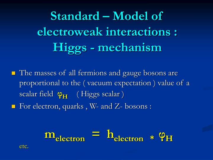 Standard – Model of