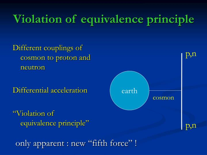 Violation of equivalence principle