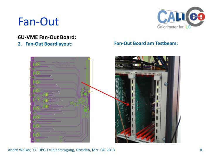 6U-VME Fan-Out Board: