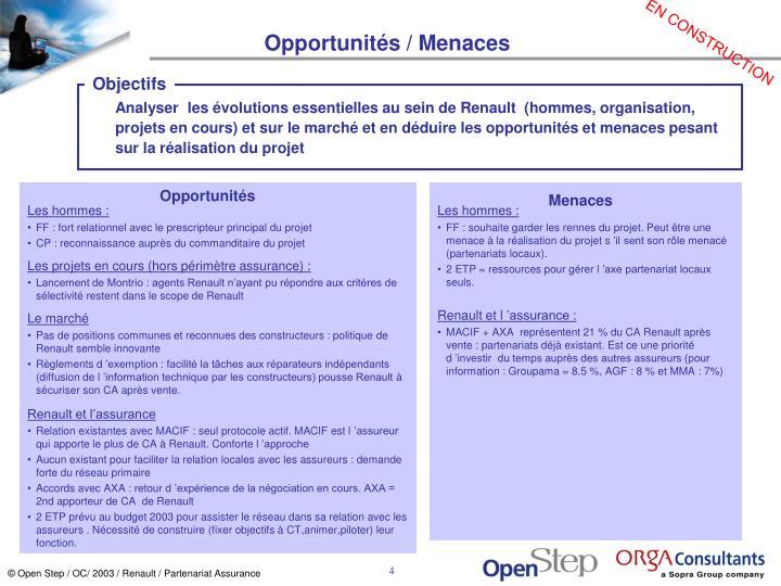 Opportunités / Menaces