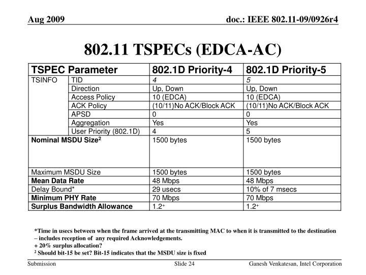 802.11 TSPECs (EDCA-AC)
