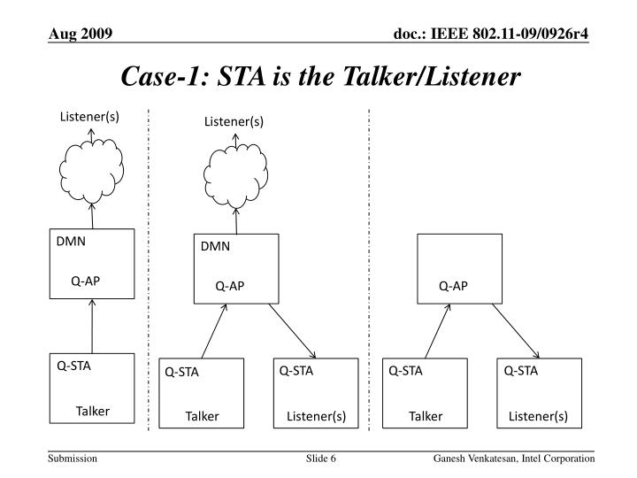 Case-1: STA is the Talker/Listener