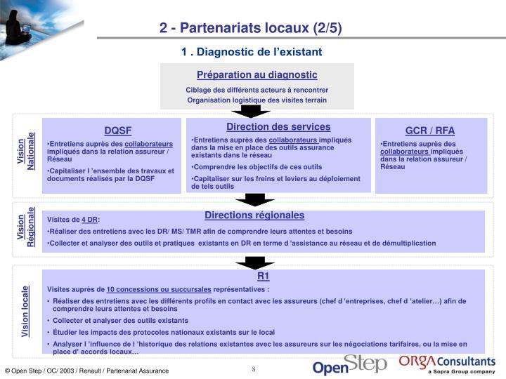2 - Partenariats locaux (2/5)