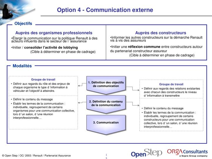 Option 4 - Communication externe