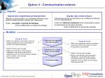 option 4 communication externe